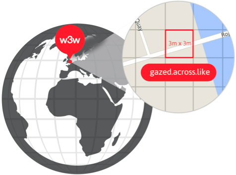 Credit: What3Words